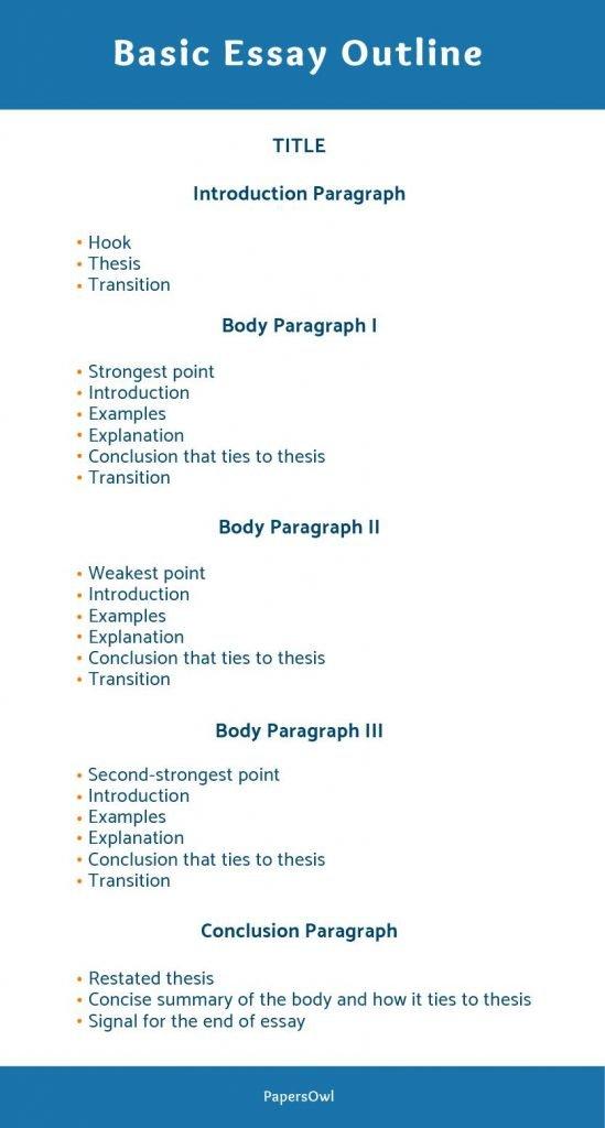 basic essay outline